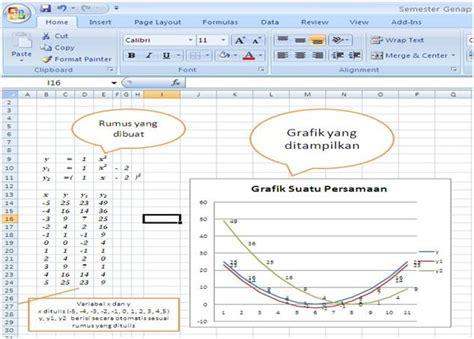 cara membuat grafik y mx c di excel penggunaan ms office dalam matematika