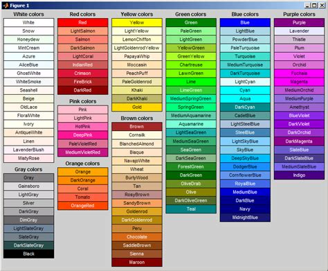 matlab color rgb of color name version 2 file exchange