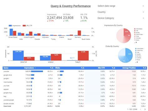 seo data studio report data studio templates