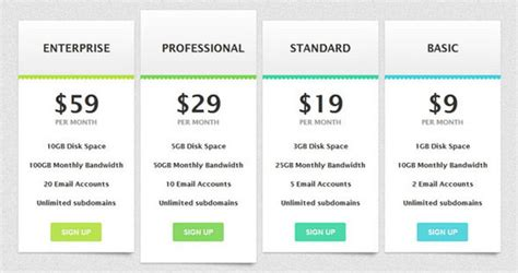 30 Best Html Css Pricing Table Templates Tutorials Pricing Html Templates