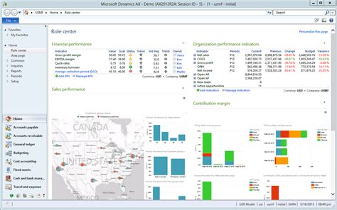 Microsoft Dynamics Ax microsoft dynamics ax and business intelligence encore business solutions