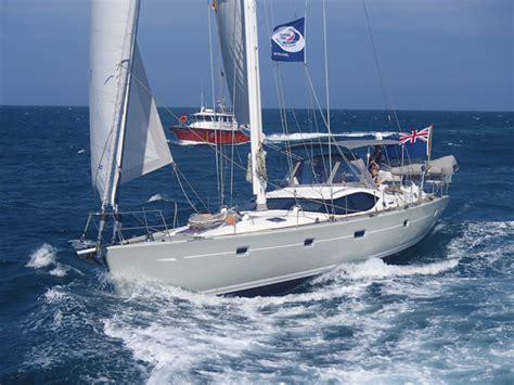 6 ways to sail around the world yachting world - Best Boat To Sail Around The World
