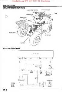 polaris ev battery wiring diagram polaris carburetor problems elsavadorla