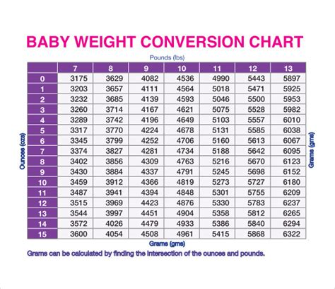 9 kg to lbs chart templates for free sle