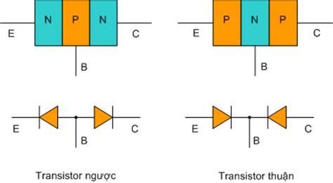 transistor basics dr it solutions forum basics concept of transistor