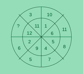 difficult pattern quiz best brain teasers hard picture series digit puzzle