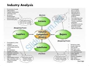 Market Analysis Ppt Template by Industry Analysis Template 9 Free Word Pdf Format