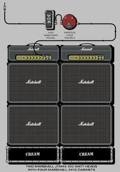 guitargeek angus young  acdc  guitars amps pinterest   angus young