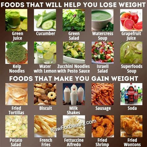 10 Foods To Eat To Lose Weight by Foods To Help You Lose Weight Fitness