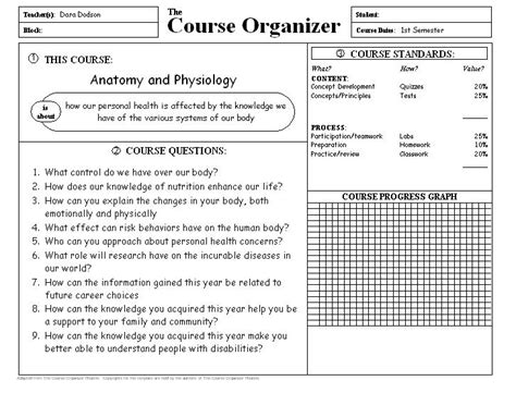 Anatomy And Physiology Regions Worksheet by Worksheet Anatomical Directions Worksheet Caytailoc Free