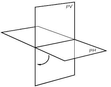 imagenes de caratulas de sistema geometrico sistema di 201 drico