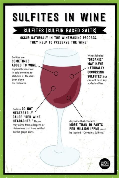 Sulfite Free Wine Detox by What Foods Sulfites Naturally Food