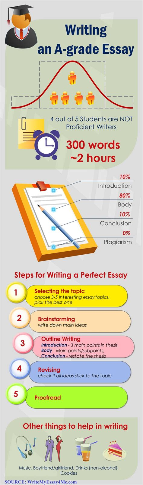 Essay Writing Tips For College Students by Best 20 Essay Writing Ideas On Essay Writing Tips Essay Writing Skills And Essay Tips