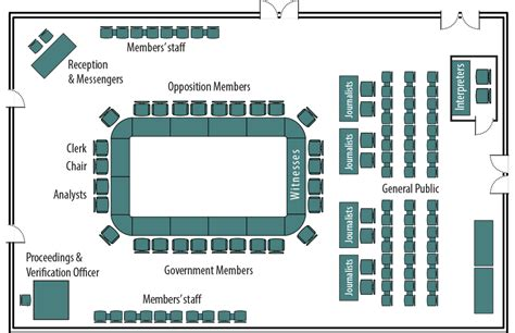 layout of house of commons chamber house of commons chamber layout house best design
