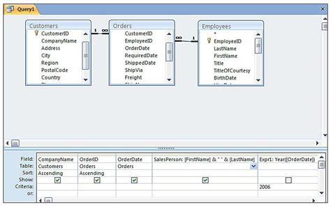 design journal database relational database design chapter 4 exploring