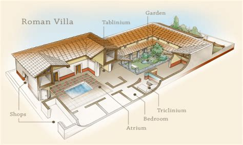ancient roman house floor plan preserved roman villas ancient roman house villas ancient