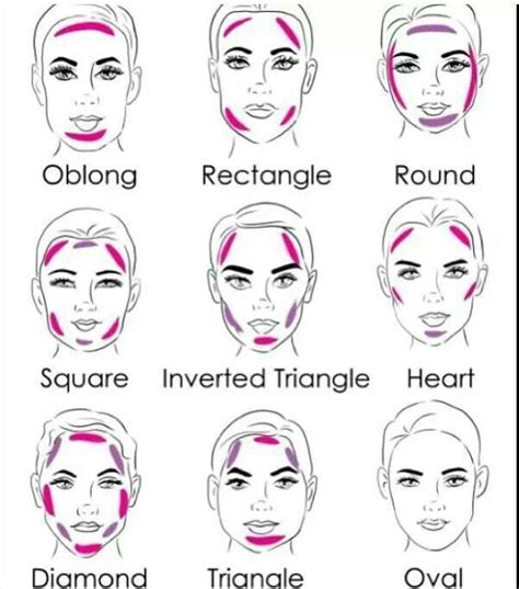 2 a rectangle face shapes pinterest face shapes highlight and contour according face shape merry