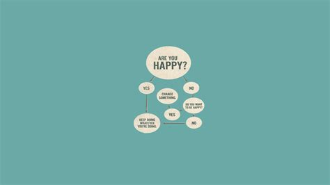 happy wallpapers are you happy hd wallpaper 187 fullhdwpp hd