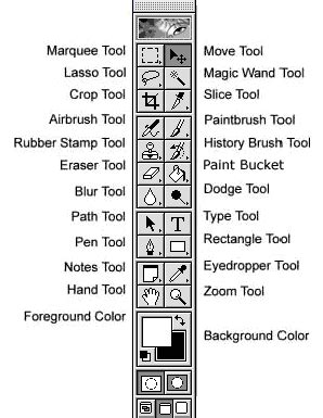 adobe photoshop toolbox tutorial icons clarifying unfamiliar tools in a toolbox user
