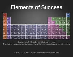 the elements of success visual ly