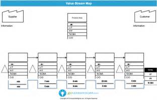 value mapping template value map template exle
