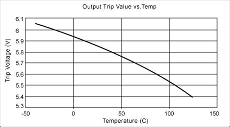 datasheet transistor r4302 diode voltage drop temperature 28 images designing with semiconductor temperature sensors