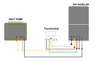 rheem heat thermostat wiring diagram wordoflife me