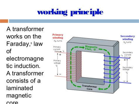capacitor bank working principle pdf inductor working principle pdf 28 images the microwave factor study shows that using