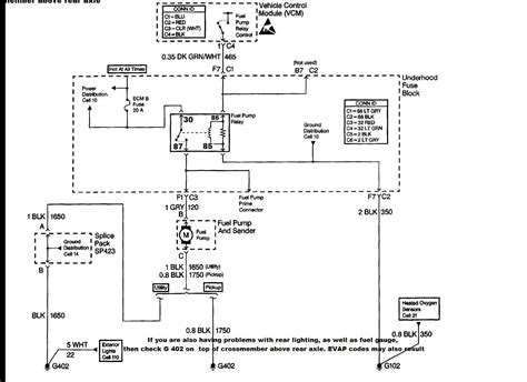 2000 s10 wiring diagrams pdf