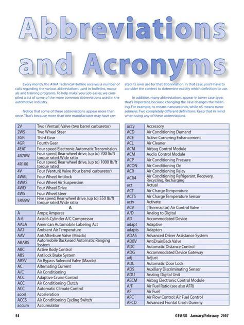 chevy fuse box abbreviations repair wiring scheme
