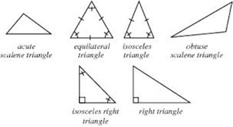 different types of shapes | different types of shapes