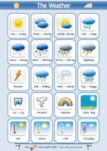 What is the weather like today http www mansioningles com ejer voc45