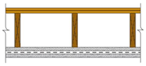 2 Hour Floor Ceiling Assembly by Pacific Gypsum Searchable Assemblies Library