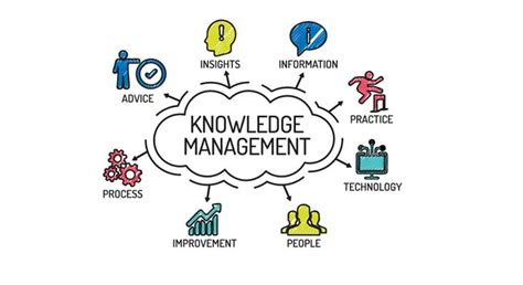 knowledge management challenges and their remedies