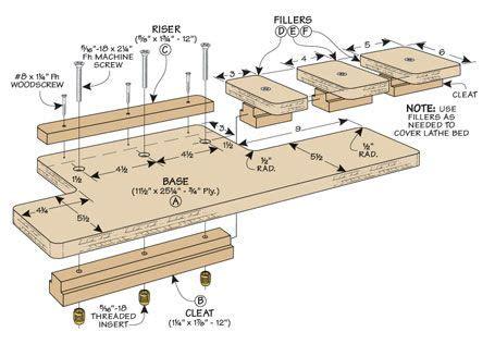 lathe duplicator woodsmith plans woodworking lathe