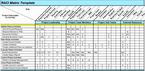 6 project deliverables template excel exceltemplates