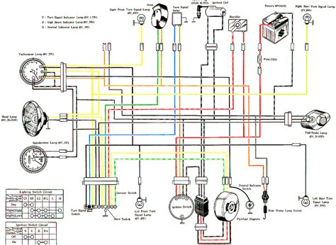motorcycle wiring diagrams evan fell motorcycle