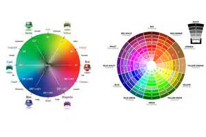 web color wheel research color principle mayb s multimedia web