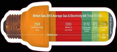 Scanwizzy X Freeze Supply Co miliband promises labour would freeze energy bills for two