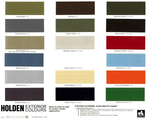 1972 holden paint charts and color codes