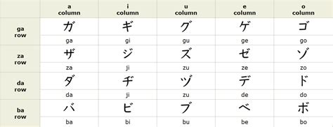 online tutorial japanese language japanese language tutorial