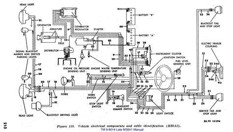 ma wiring diagram wiring diagram