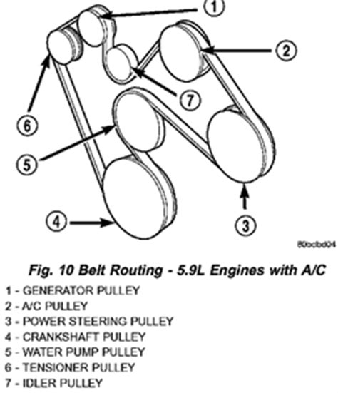 dodge ram firing order diagram