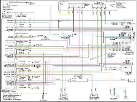 wiring diagram for 1999 dodge ram 2500 4x4 wiring diagrams
