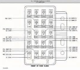 2005 jeep liberty fuse box diagram jpeg 2005 jeep