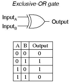 karmic 23 universal logic mux to logic gates conversion
