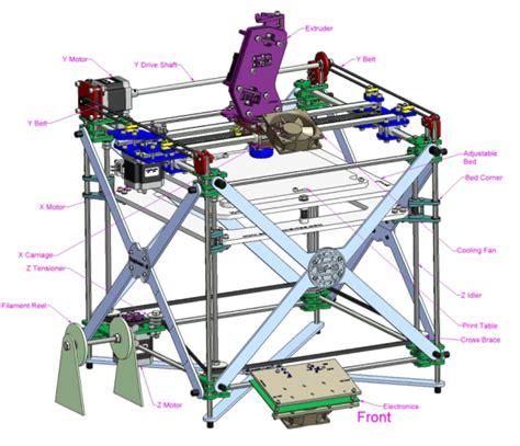 Blueprint Maker Free 3d printer 3d printer