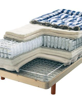 hastens beds hastens luxuria http www chicagoluxurybeds com pages