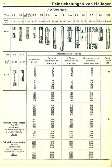 feinsicherung tabelle saba 452 wk seite 3 allgemeine reparaturtips