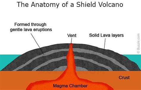 volcanoes  terry sovil